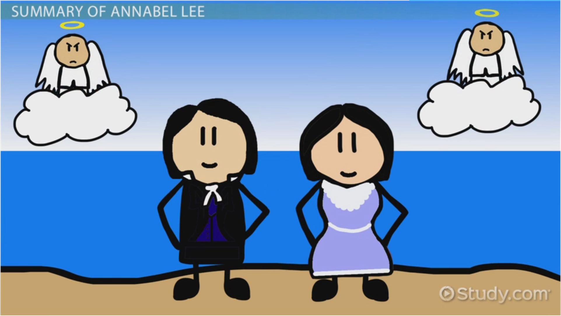 Annabel Lee By Edgar Allan Poe Summary Analysis Theme