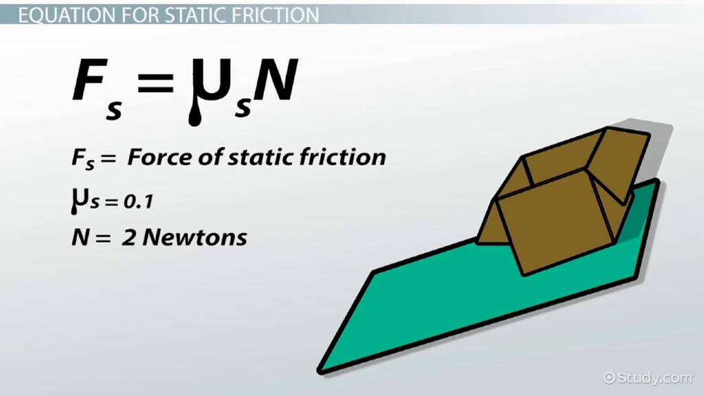 Static Friction: Definition, Formula & Examples - Video ...