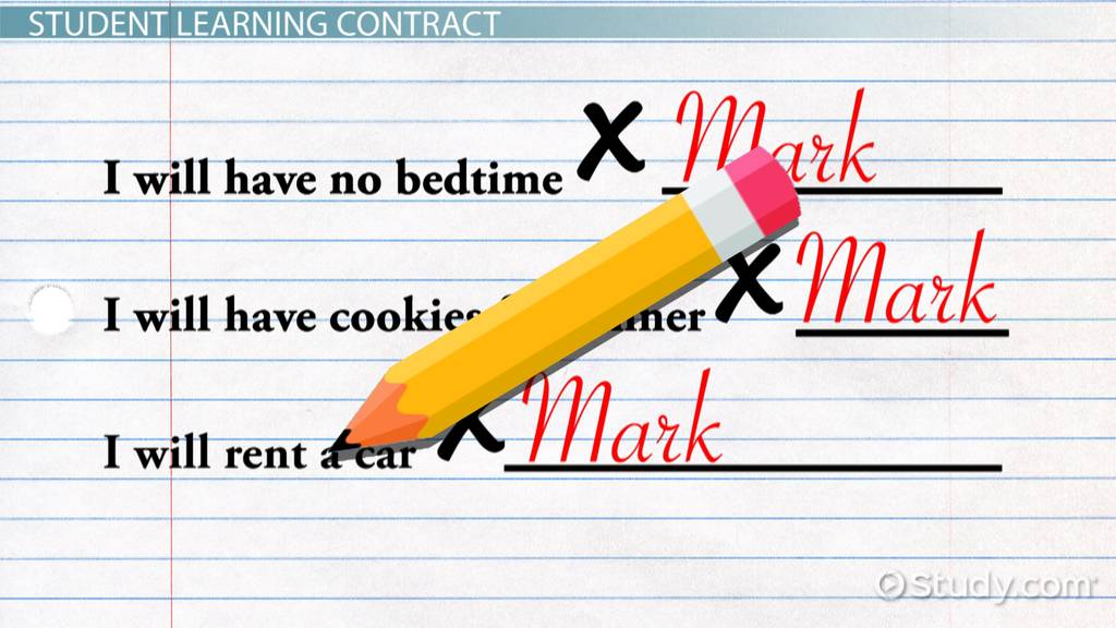 Student Learning Contract Examples and Template Video Lesson – Learning Contract Template