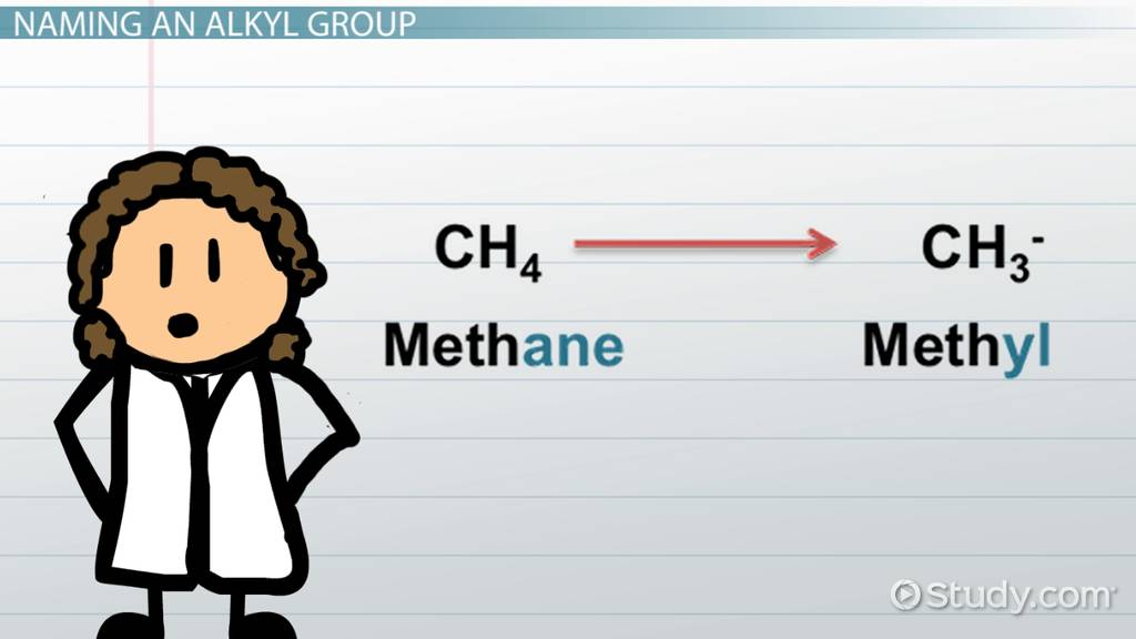 alkyl group  definition  u0026 overview