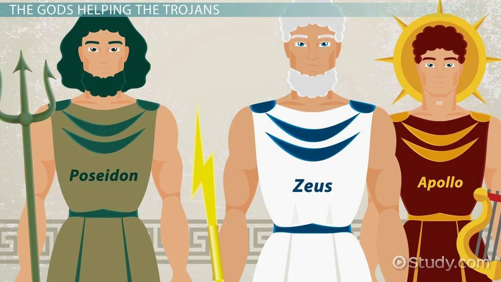 Athena In The Iliad Study