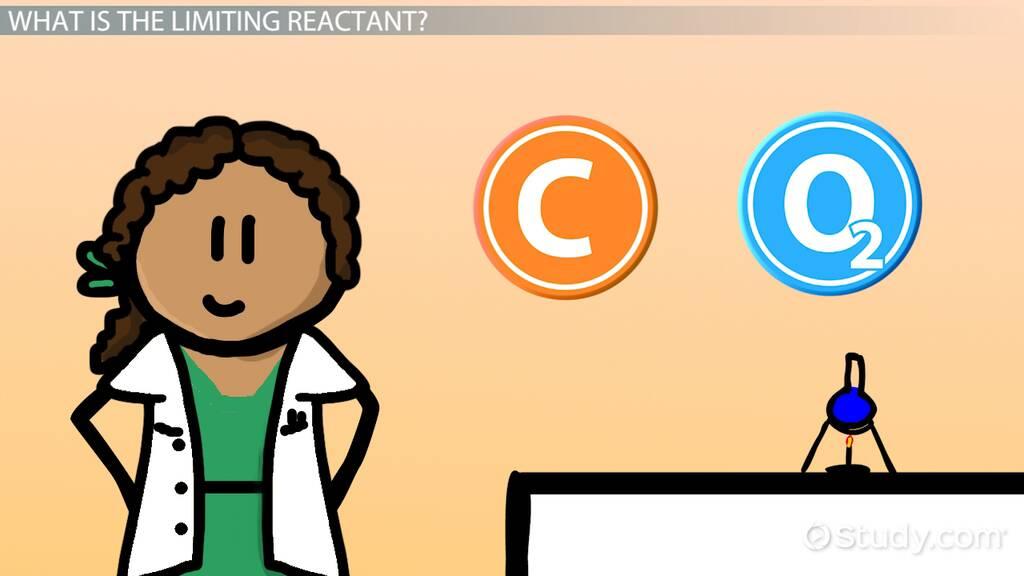 Limiting Reactants & Calculating Excess Reactants