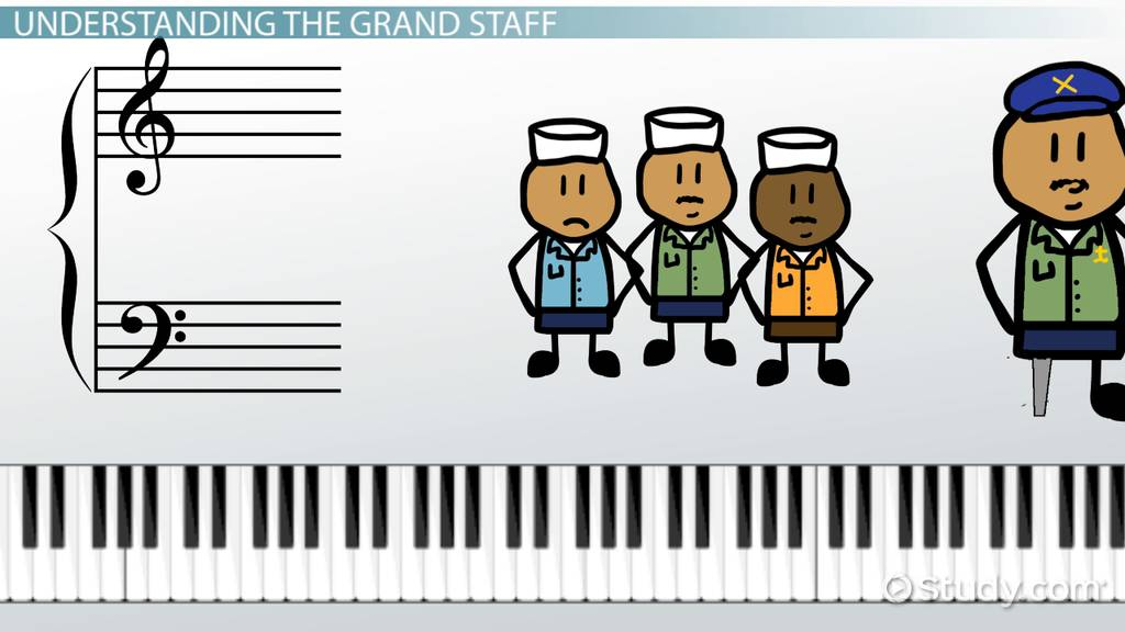 Grand Staff In Music Symbols Notation Video Lesson Transcript