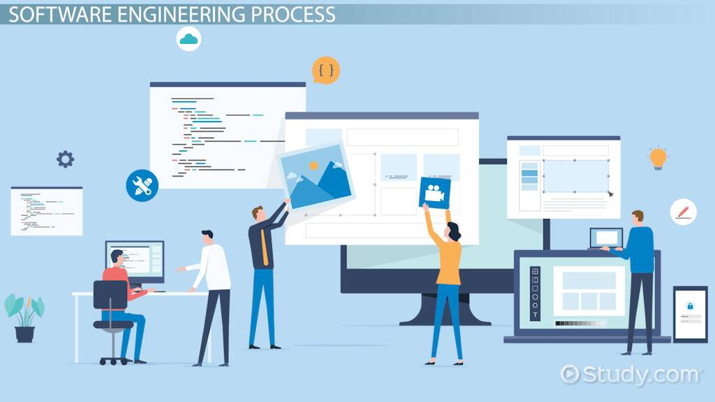 Software Engineering Definition Process Methods Video Lesson Transcript Study Com
