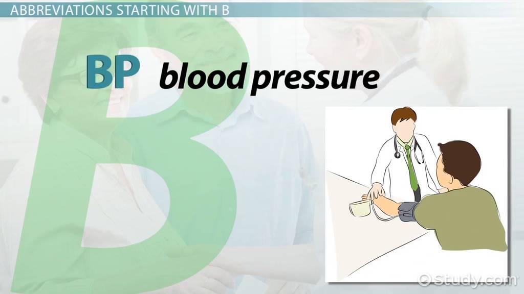 Common Medical Abbreviations A C Video Lesson Transcript