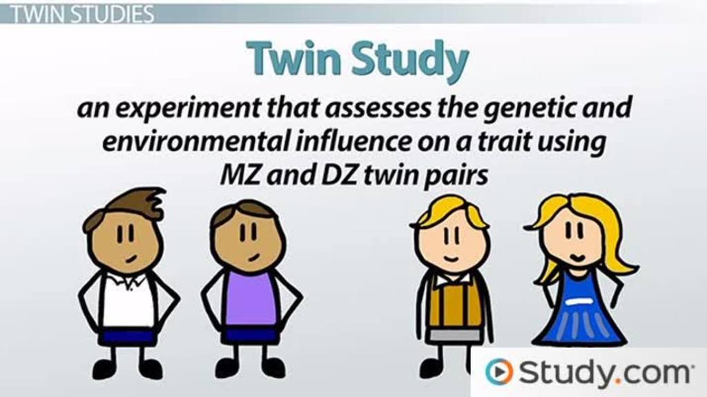 Using twin studies to determine heritability video lesson using twin studies to determine heritability video lesson transcript study ibookread ePUb