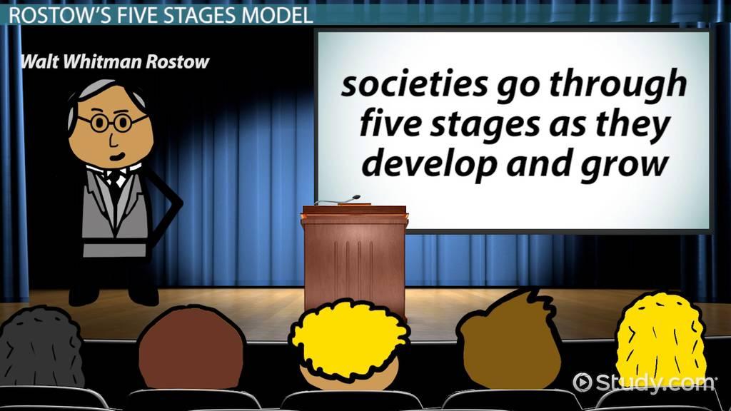 five stages of economic development