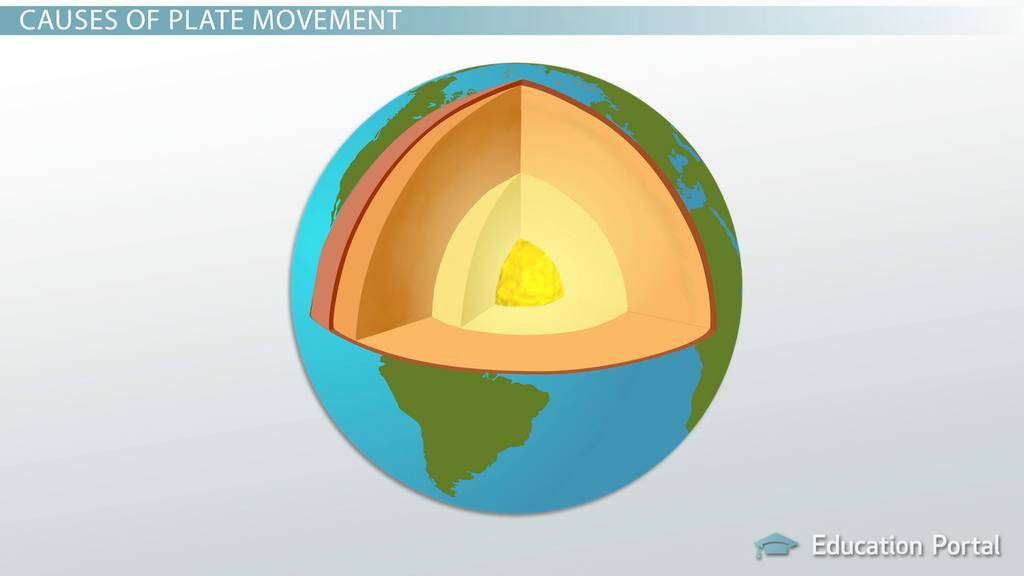 a study on plate tectonics on the surface of the earth