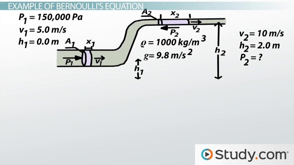 Bernoulli's Equation: Formula, Examples & Problems - Video