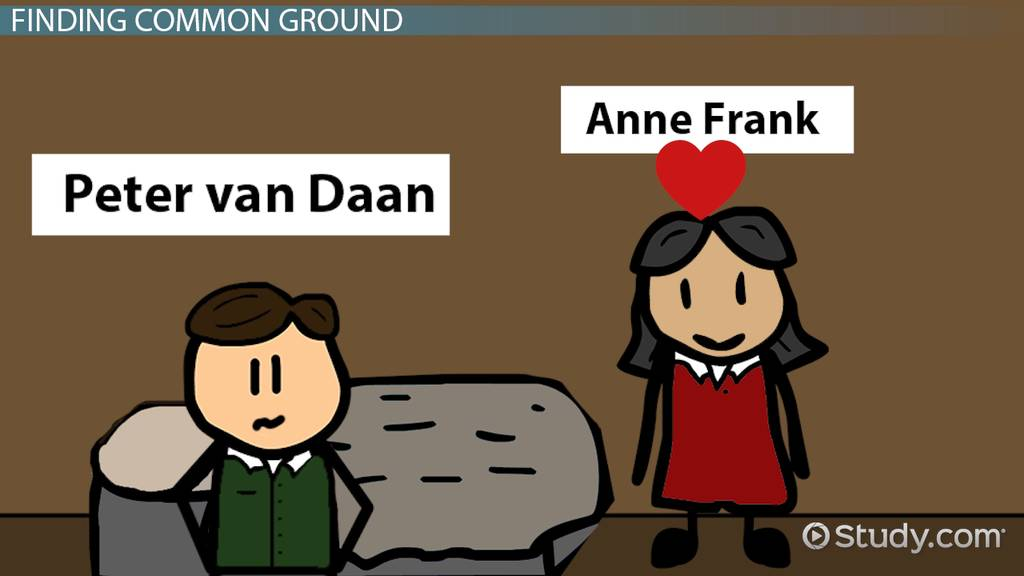 diary of anne frank compare and contrast Video notes compare play and movie (anne frank) how to write a comparison & contrast essay - duration: the diary of anne frank.