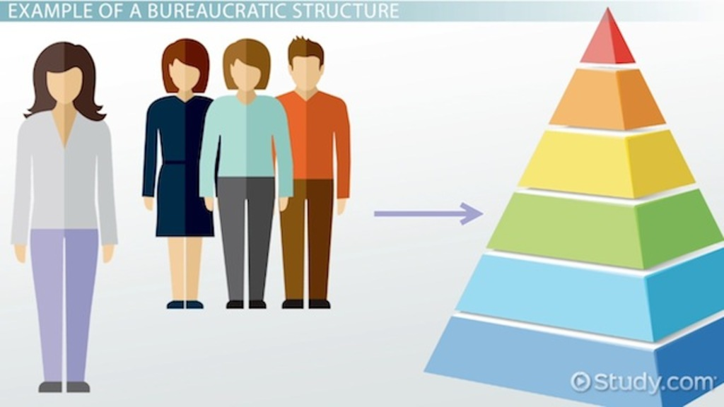 Bureaucratic Structure In An Organization Definition