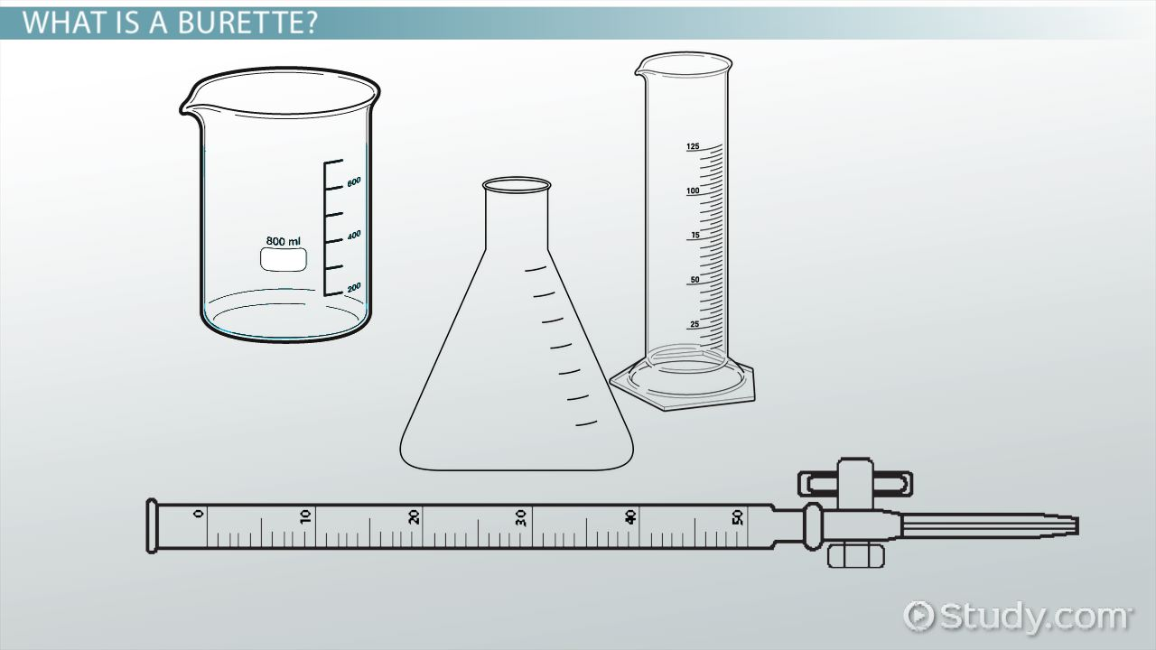 Burette Definition Function In The Laboratory Video Lesson