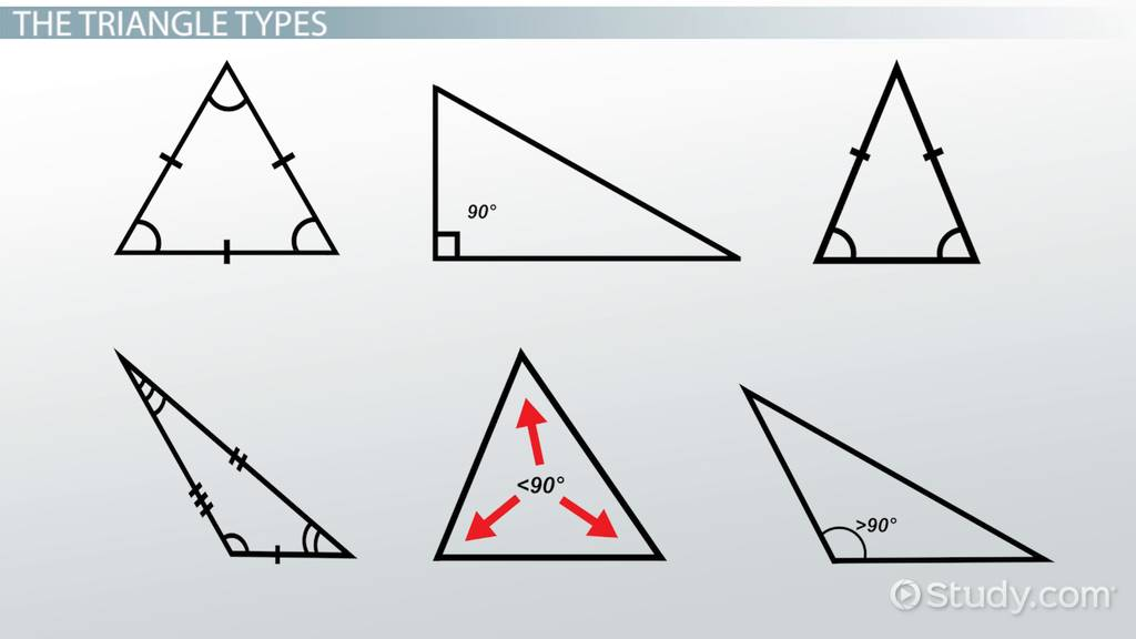 Types of triangles their properties video lesson transcript types of triangles their properties video lesson transcript study ccuart Gallery