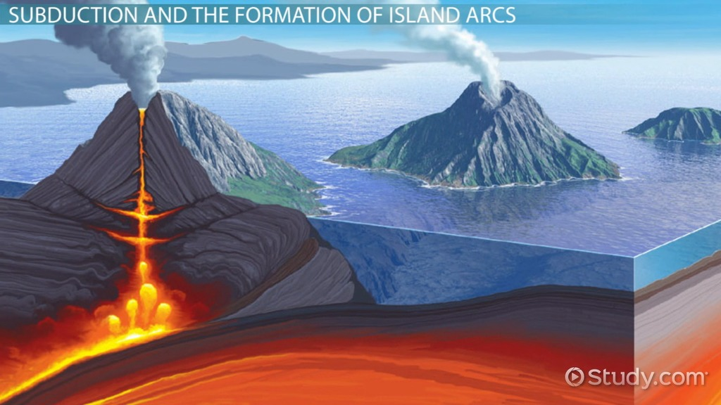 Island Arc Definition Amp Formation Video Amp Lesson