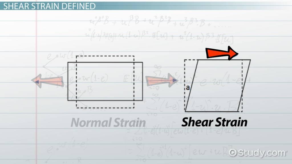 Shear Strain Definition Equation Video Lesson Transcript