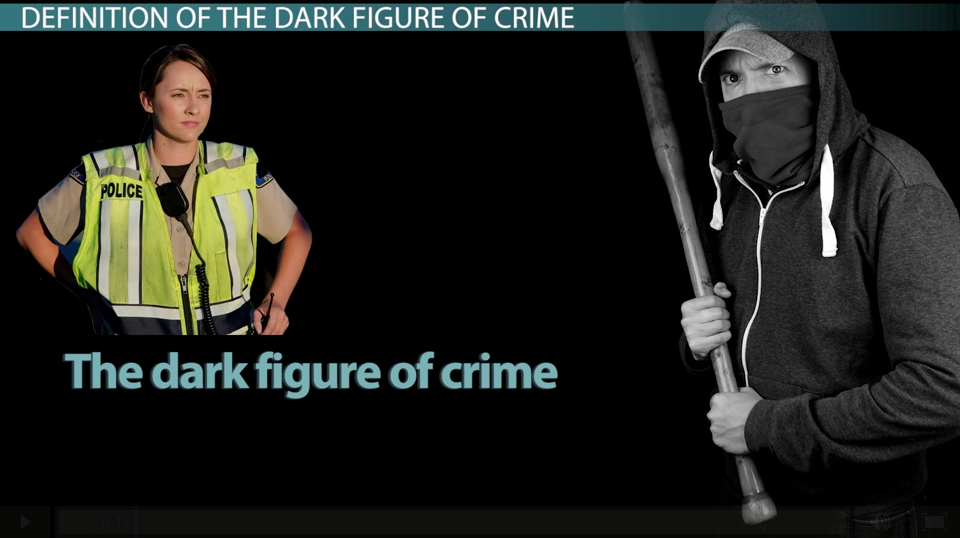 the dark figure of crime  definition  u0026 statistics