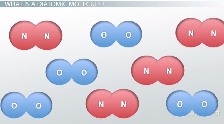 Diatomic Molecule Definition Example Lesson Transcript Study Com