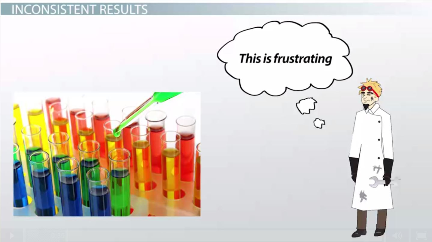 identifying potential reasons for inconsistent experiment