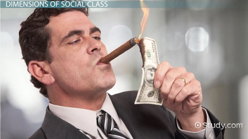 What Is Social Inequality in Sociology? - Definition, Effects ...