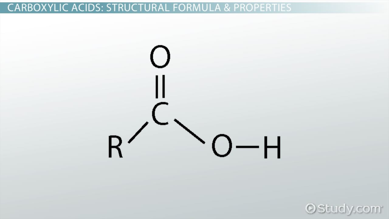 Acetic acid: chemical formula, properties and application 63