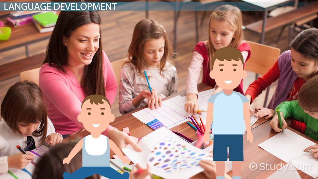 Factors Influencing Language Literacy Development In Early Childhood Video Lesson Transcript Study Com