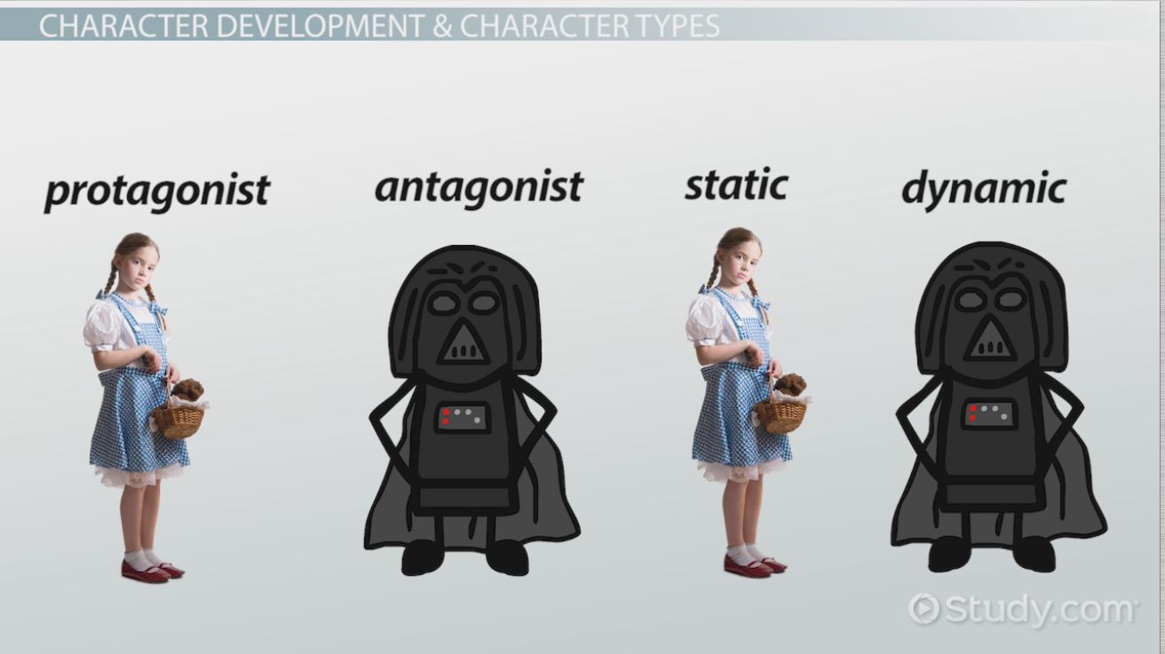 A variety of types of character