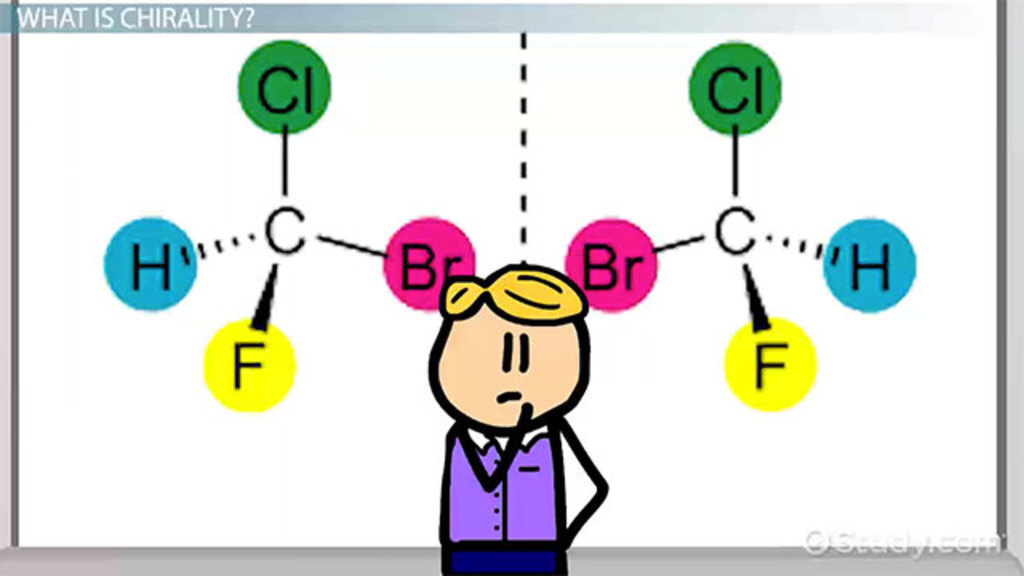 Chiral vs achiral definition examples video lesson for Versus definition