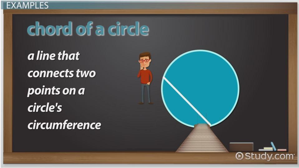 Chord Of A Circle Definition Formula Video Lesson Transcript