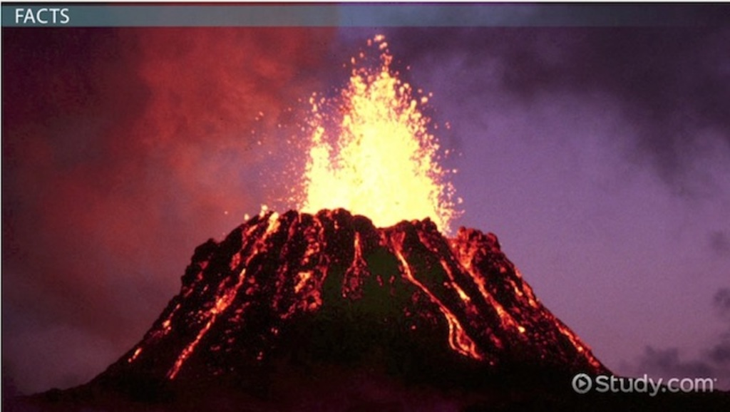 Cinder Cone Volcano Definition Facts Examples Video Lesson