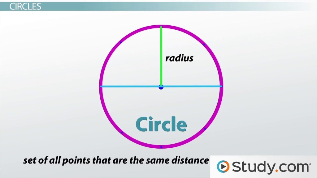 Circular Arcs And Circles Definitions And Examples Video Lesson