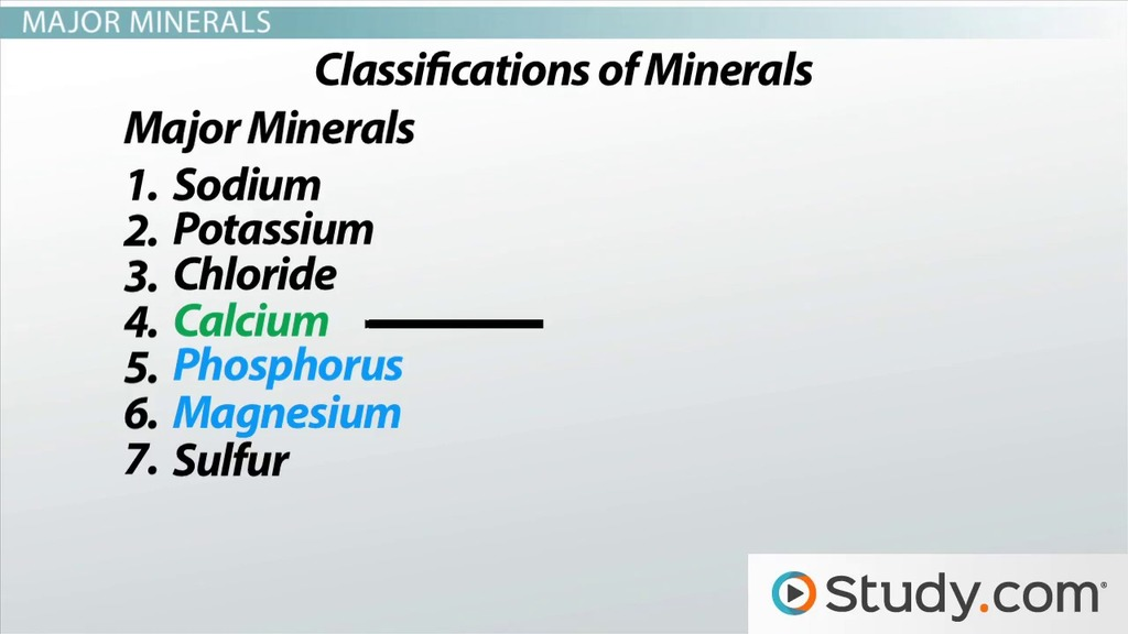 Classification Of Minerals Major Trace Video Lesson