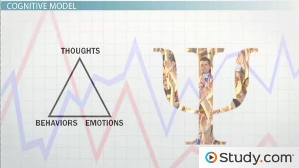 Assessing the biological model strengths and weaknesses video assessing the cognitive model in psychology strengths and weaknesses fandeluxe Images
