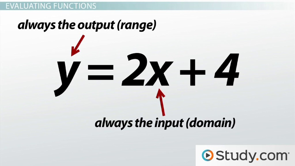 Pare Properties Of Functions Algebraically Video Lesson. Pare Properties Of Functions Algebraically Video Lesson Transcript Study. Worksheet. Worksheet Level 2 Concept 22 Evaluating Functions At Clickcart.co