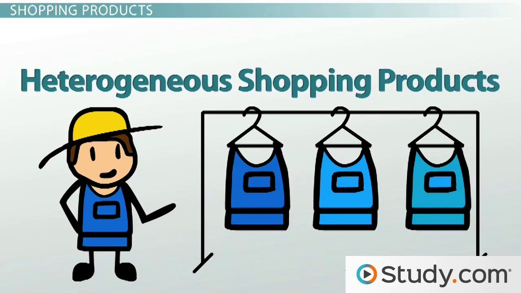 Consumer Products: Convenience, Shopping, Specialty & Unsought ...