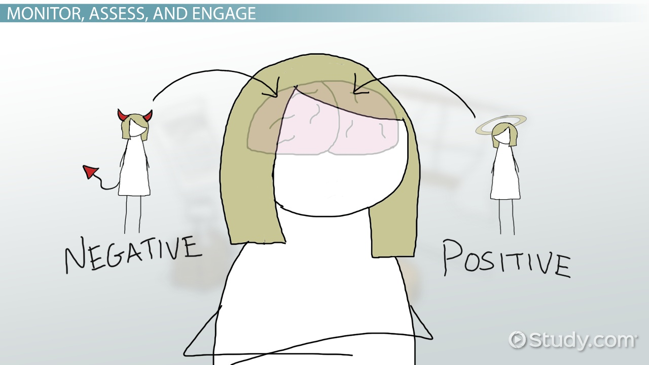 Controlling Emotions Through Self-Talk - Video & Lesson
