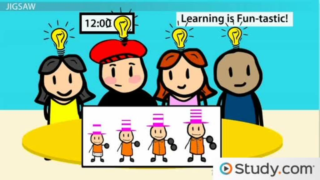 Cooperative And Collaborative Learning In The Classroom Video