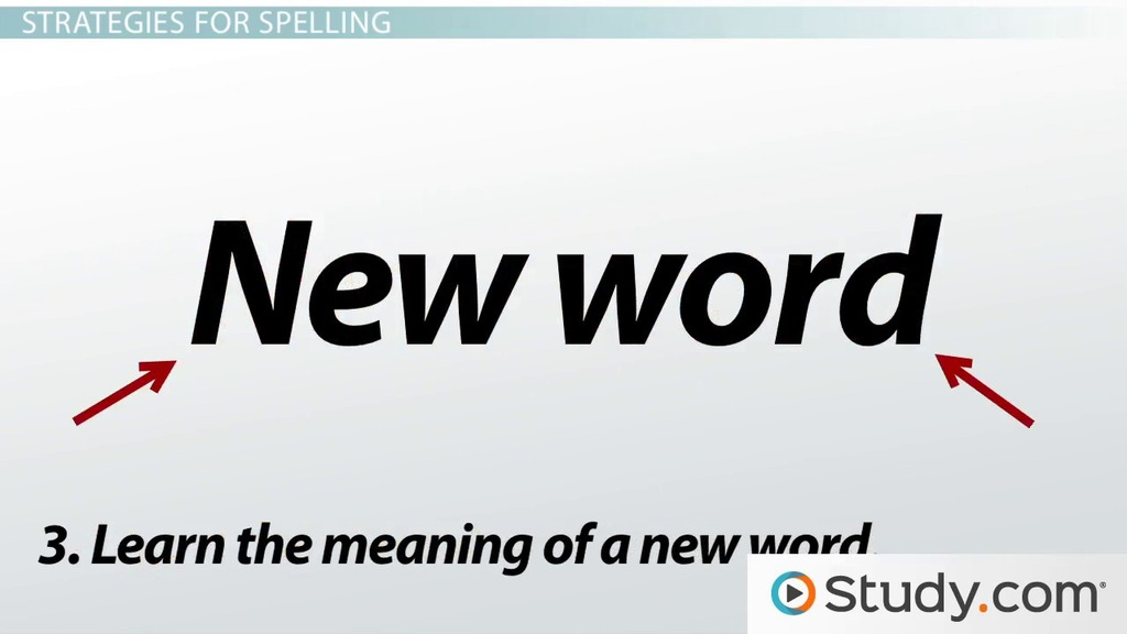 Correct Spelling in Written Work: Strategies & Tips - Video & Lesson ...
