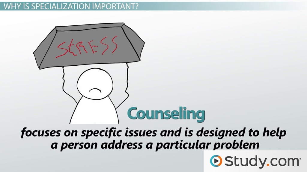 counseling case studies Ethics in rehabilitation counseling: a case study approach the rehabilitation counselor in professional ethics in rehabilitation counseling: a case study approach.