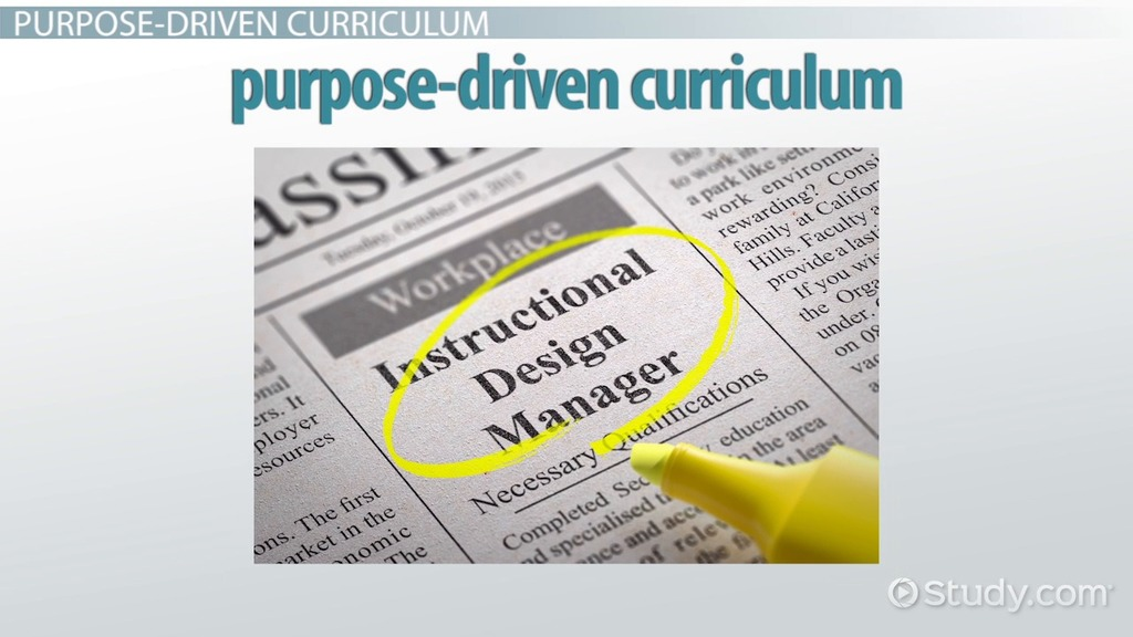 curriculum development research paper Curriculum design and development head of curriculum development, school of medicine imperial college centre for educational development this paper was first.