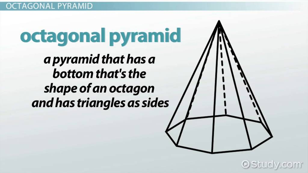 The prism and the pyramid