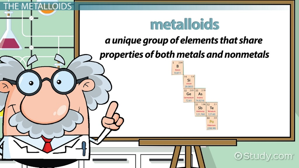 Metalloid elements on the periodic table definition properties metalloid elements on the periodic table definition properties video lesson transcript study urtaz Image collections