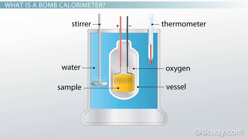 Bomb Calorimeter Definition Equation Example Video Lesson