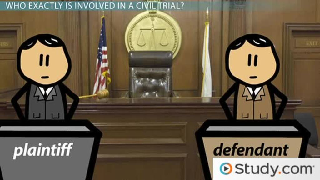 Defendant S Response Motions In Civil Litigation Video