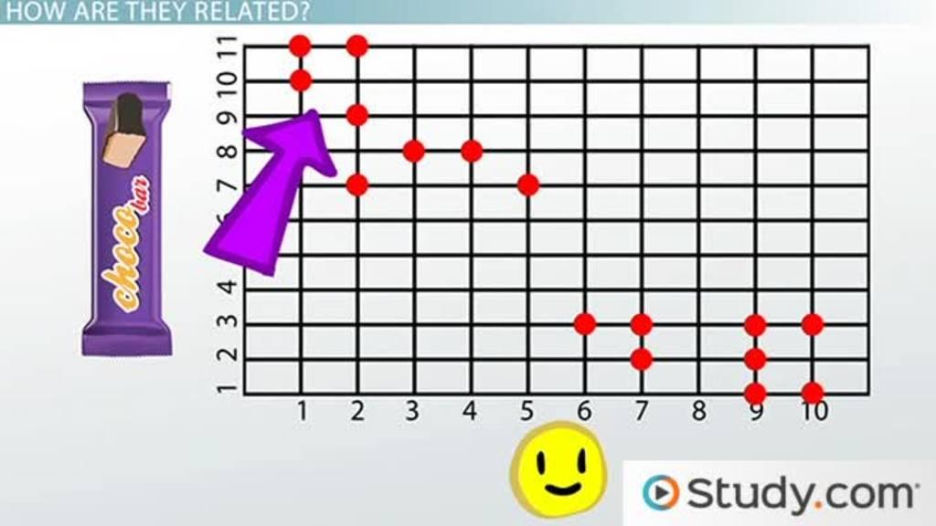 Fun homework help