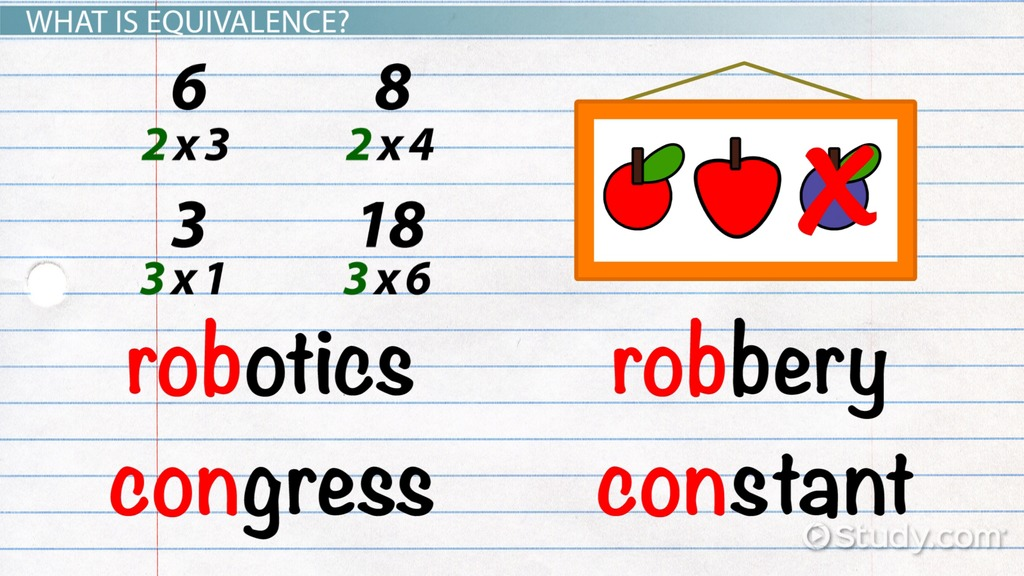 Relation In Math Definition Examples Video Lesson Transcript