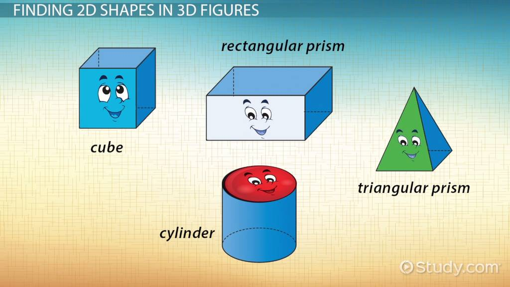 Identifying 2d Shapes In 3d Figures Lesson For Kids Video