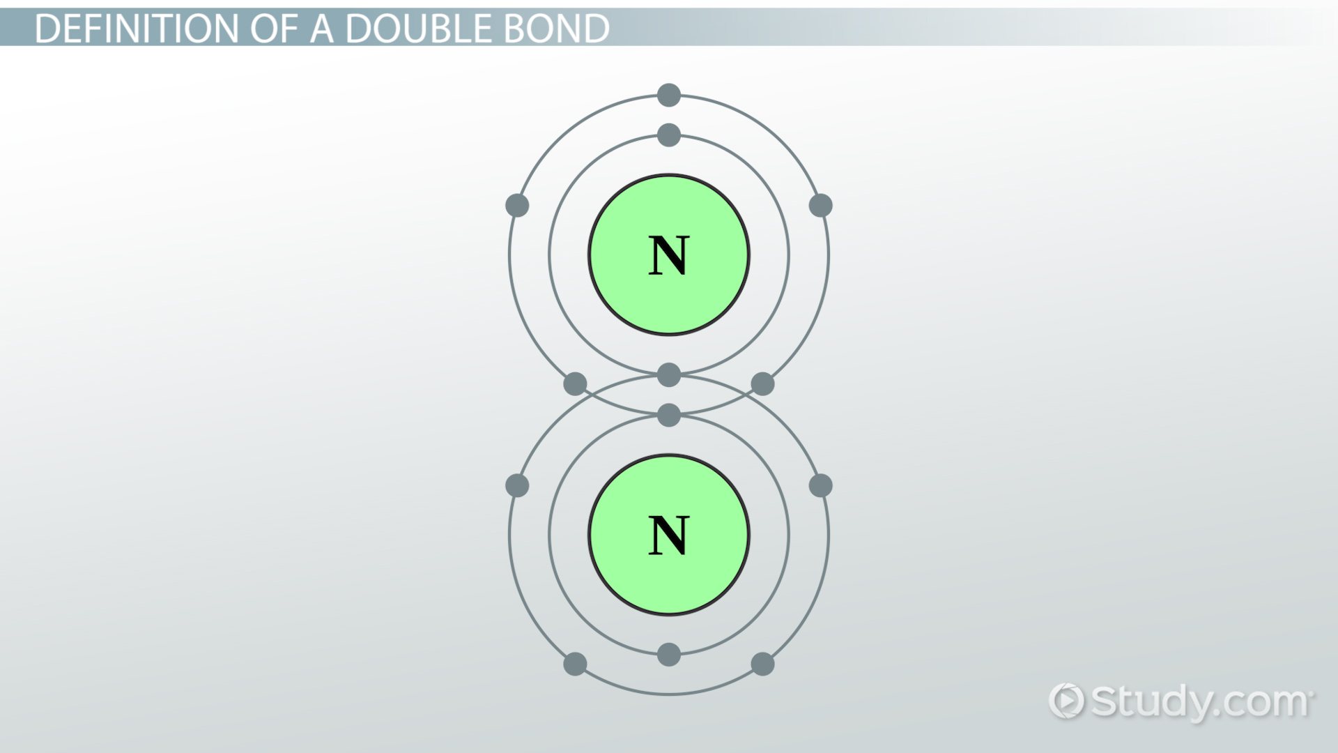 Double Bond: Definition, Formation & Example - Video & Lesson ...