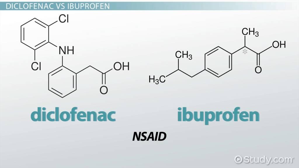 ibuprofen pharmacodynamics