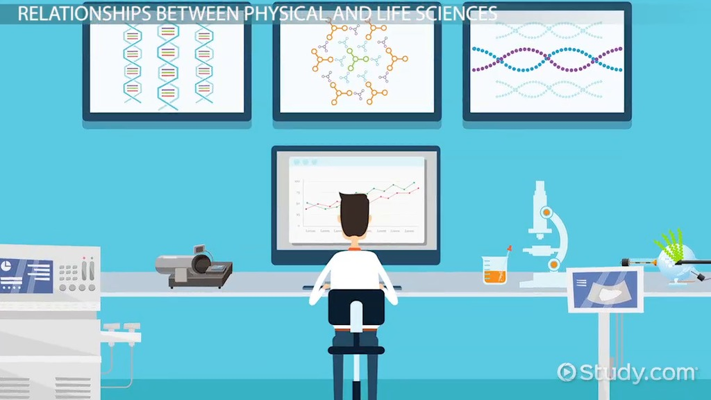 Relationships Between Physical & Life Sciences - Video & Lesson