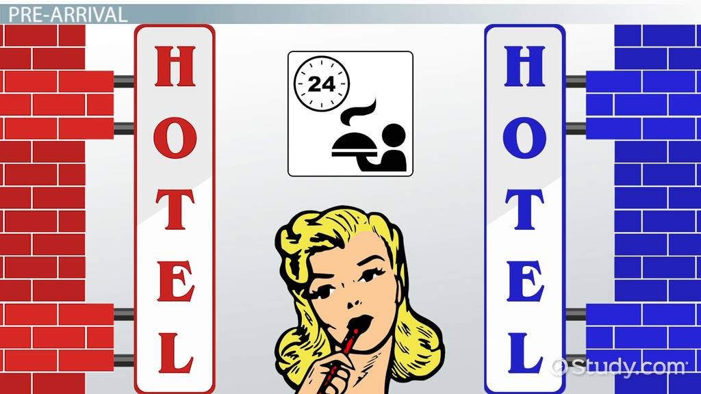 The Guest Cycle in Hotels - Video & Lesson Transcript
